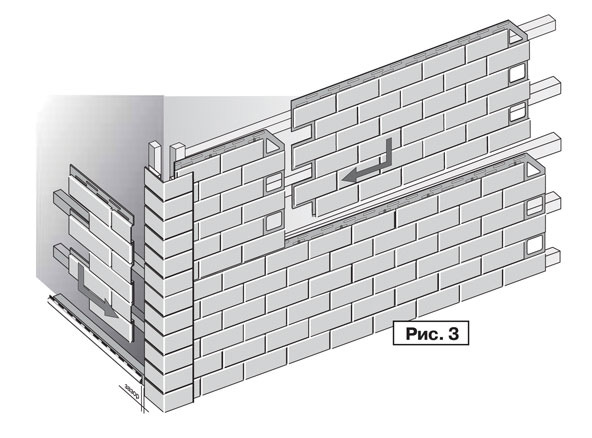 Фото: Общая схема стыковки двух плит сайдинга между собой