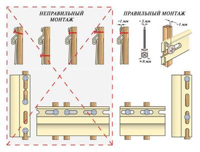 Фото: При установке нужно оставлять зазор между материалом и креплением