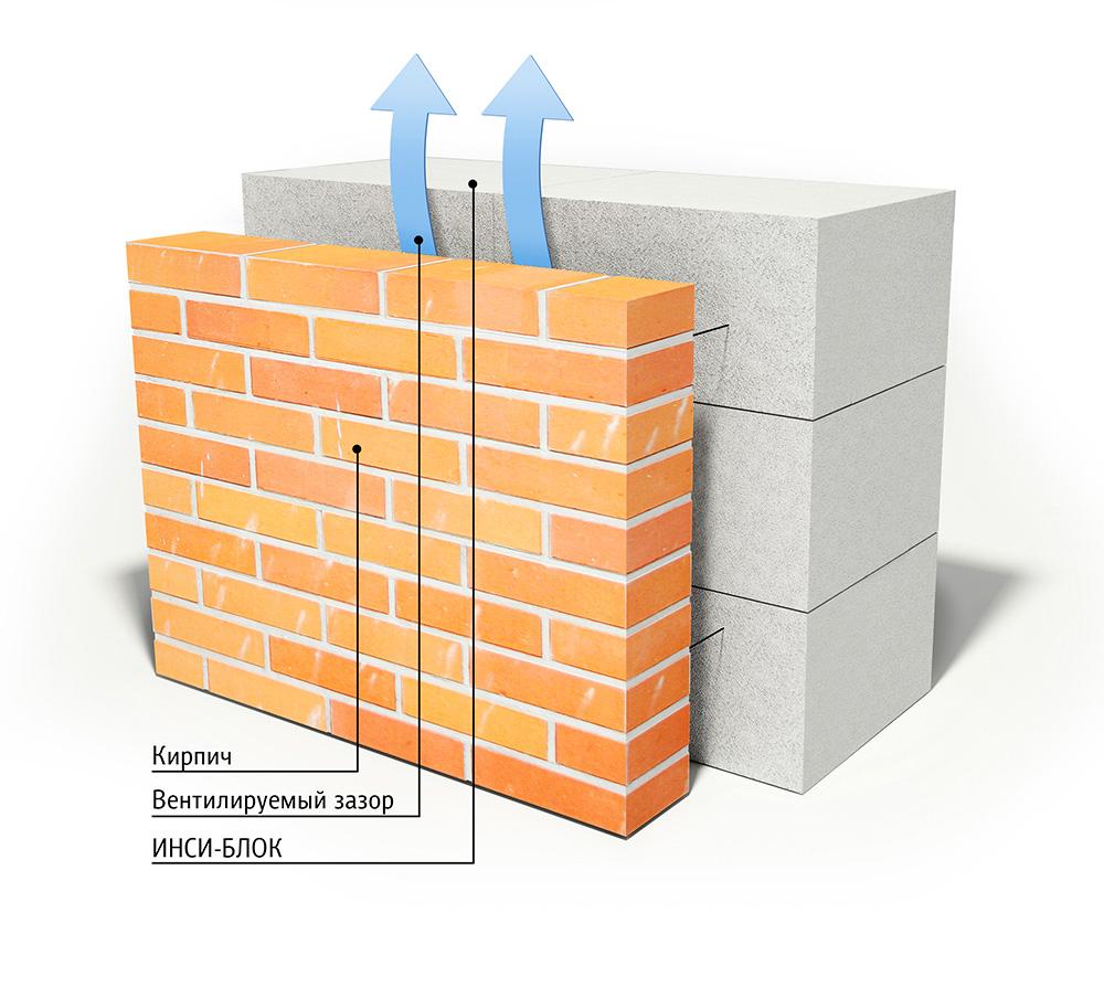 Фото: Между газобетоном и облицовочным кирпичом должен быть предусмотрен вентиляционный зазор