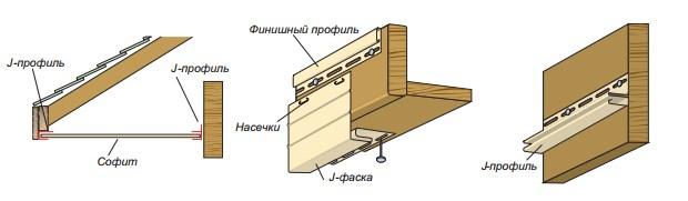 Фото: Схема установки J-профиля, софита и финишной рейки
