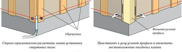 Фото: Установка стартового профиля для первого ряда панелей