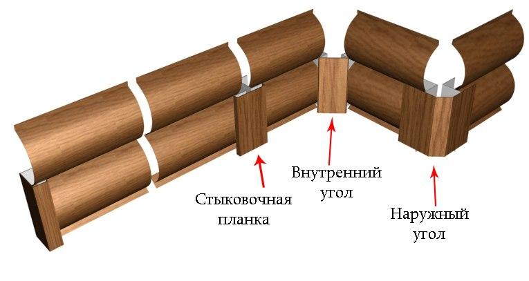 Фото: Доборные элементы - стыковочные планки, внешние и внутренние углы