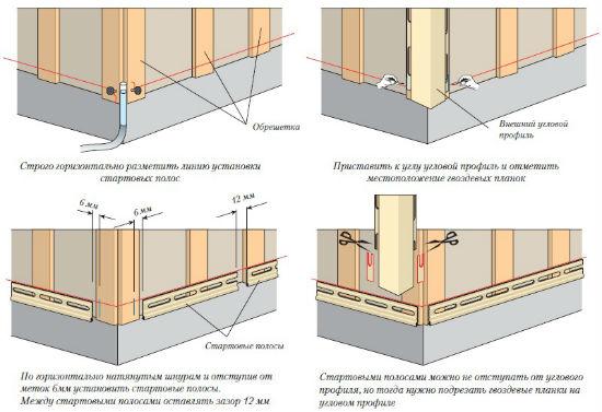 Фото: Схема установки внешних углов и стартового профиля