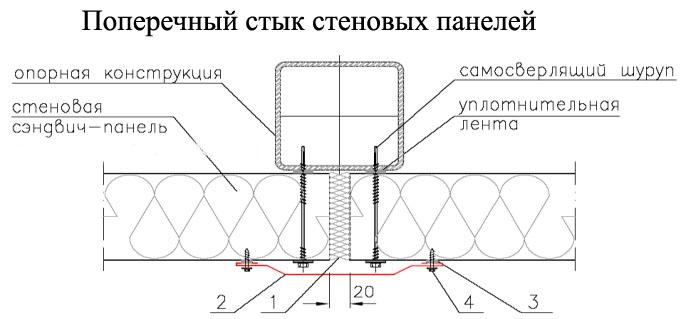 Фото: Схема для поперечного стыка стеновых полотен