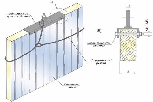 Фото: Схема крепления монтажного приспособления для подъема материала