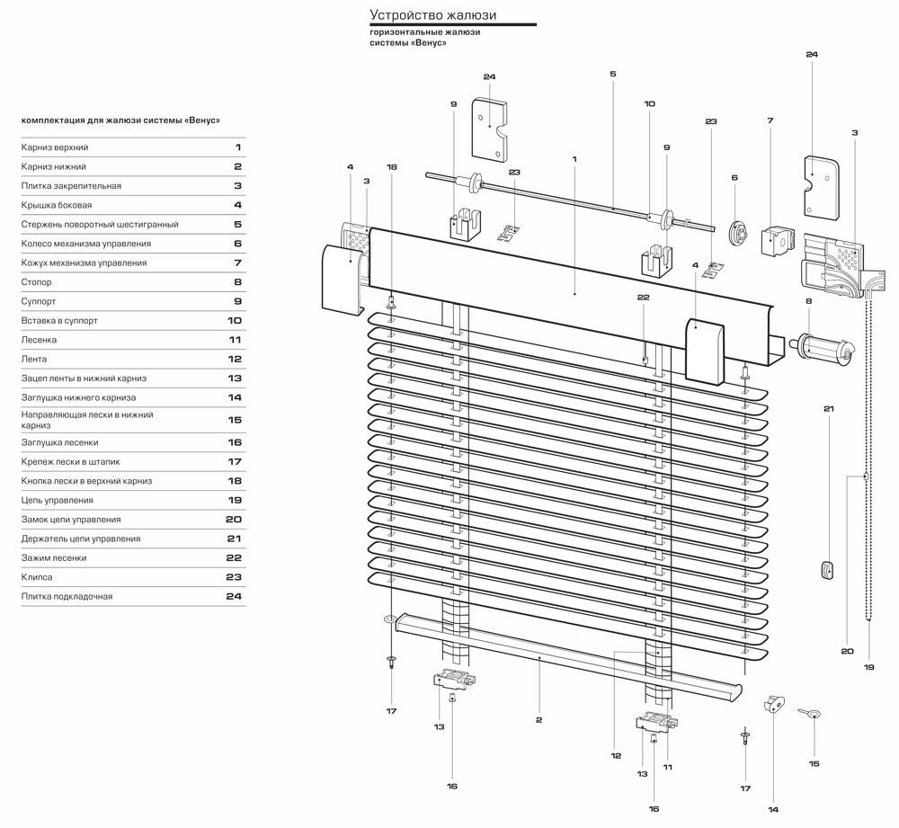 Фото: Схема устройства защитных конструкций жалюзийного типа