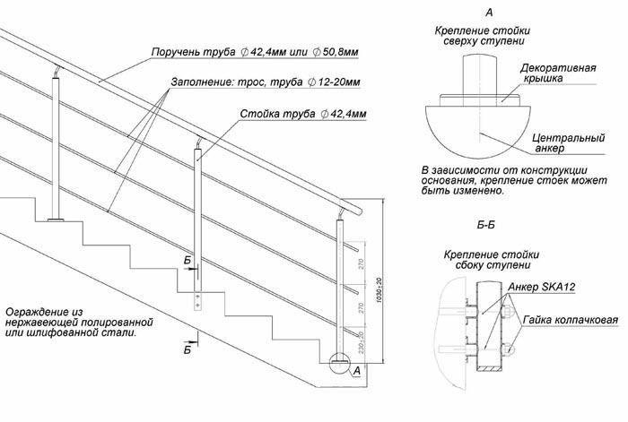 Фото: Схема конструкции ограждений для крыльца простого типа
