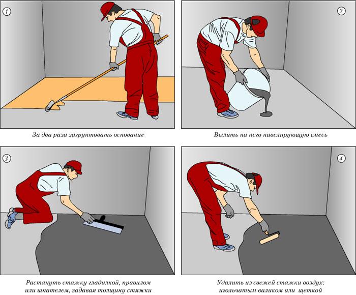 Как выровнять пол под линолеум своими руками
