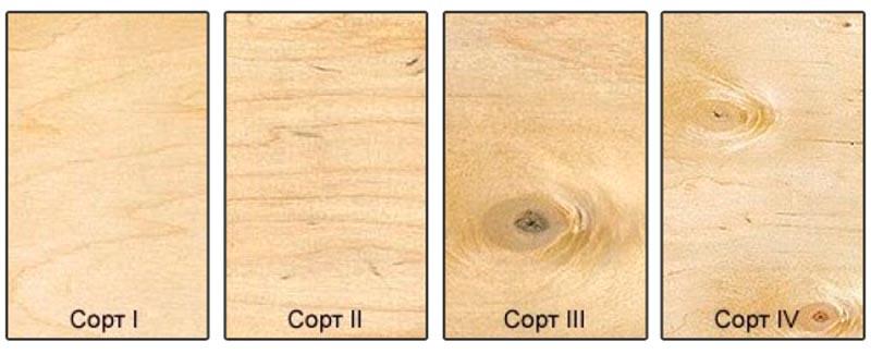 Фото: Сорт указывает на общее количеств сучков и различных изъянов