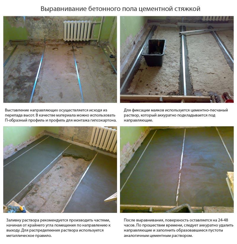 Фото: Этапы устранение повреждений на бетонной плите