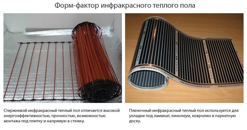 Фото: Форм-фактор ИК-полов для самостоятельной укладки в квартире