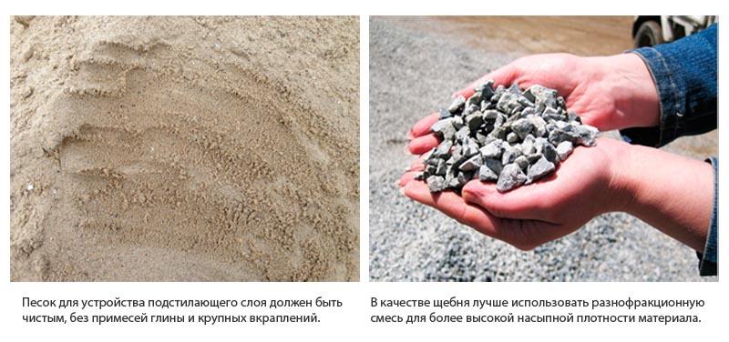 Фото: Мелкозернистый песок и щебень для подстилающего слоя