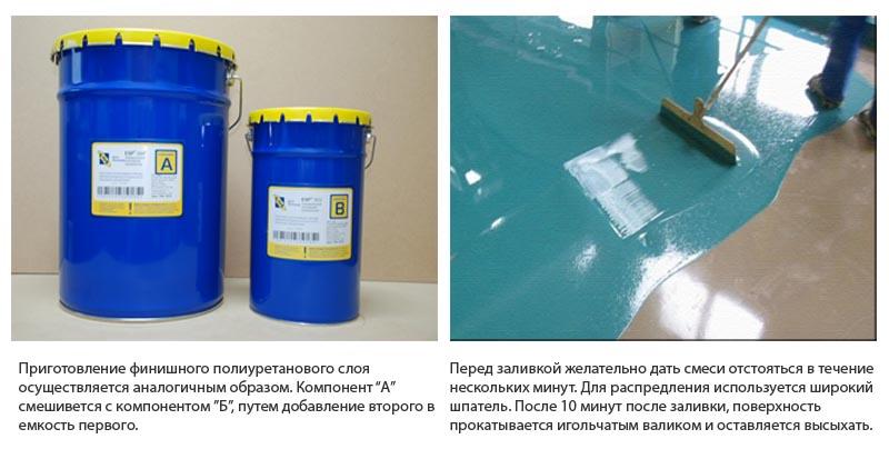 Фото: Приготовление смеси полимерного пола и заливка на поверхность