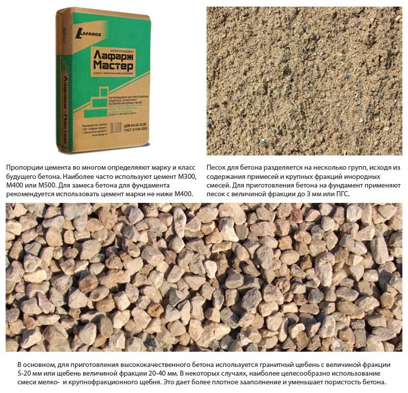 Фото: Компоненты для замеса качественной бетонного раствора