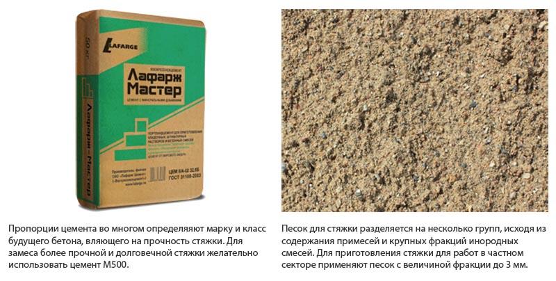 Фото: Материалы для приготовления качественного раствора