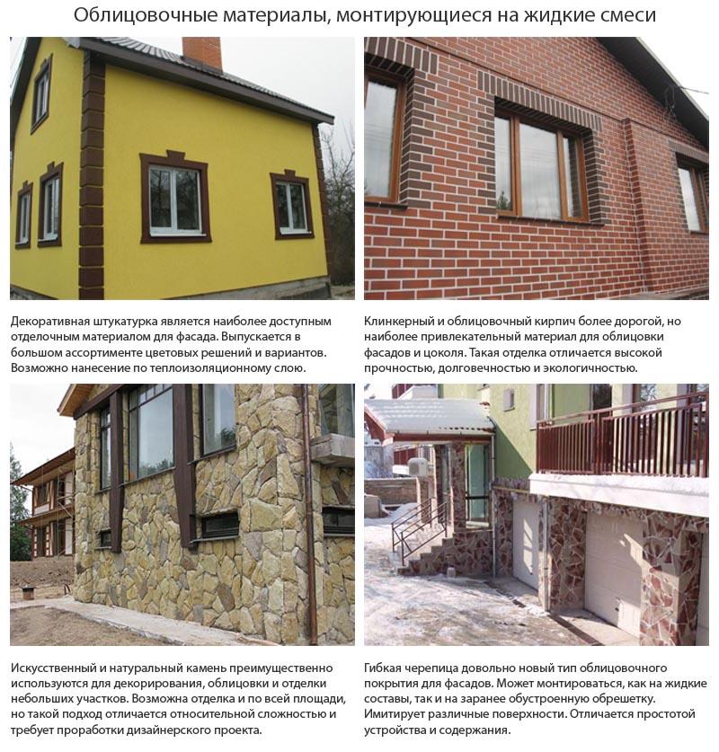 Фото: Покрытия для отделки фасадной части зданий