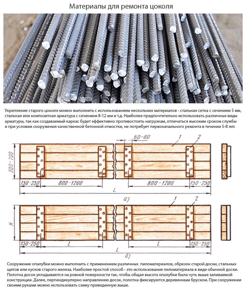 Фото: Стальная арматура и общая схема сооружения щитов для опалубки