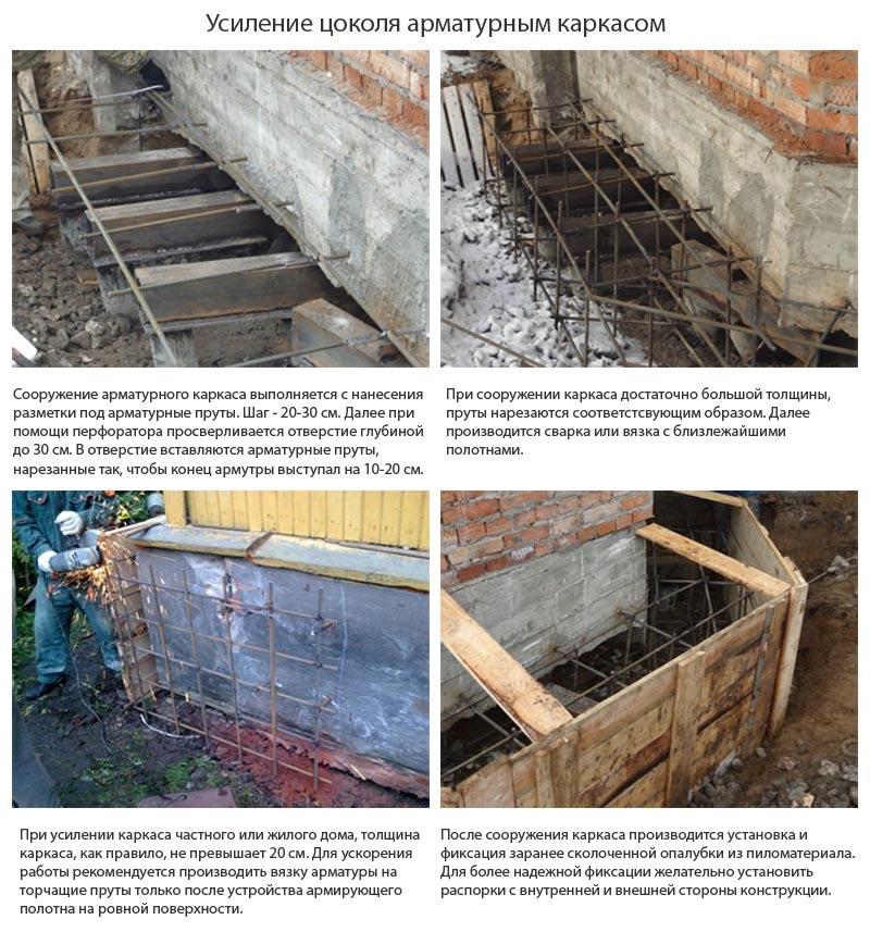 Фото: Основные этапы усиления старого цоколя