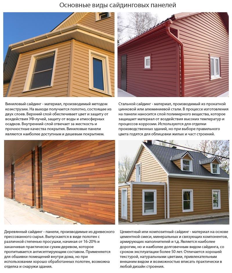Фото: Основные типы сайдинга для облицовки жилых строений