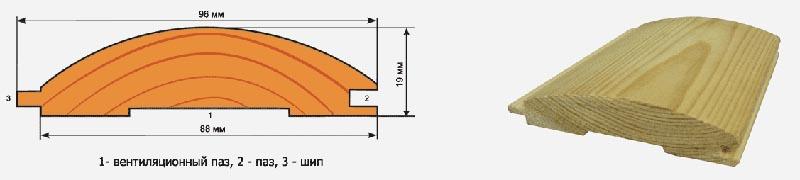 Фото: Размеры и примерное представление о панелях