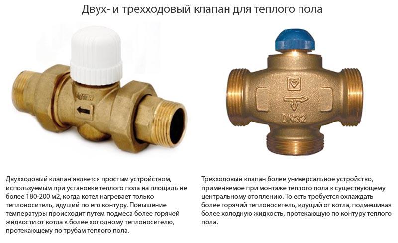 Фото: Общая информация о двух видах клапана