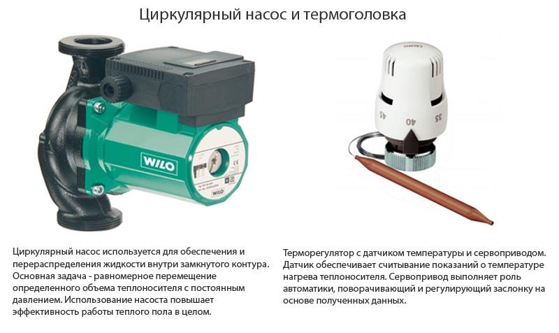 Фото: Насос и терморегулятор с датчиком температуры