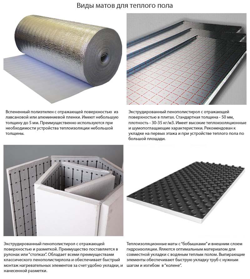 Фото: Основные разновидности теплоизоляционных матов