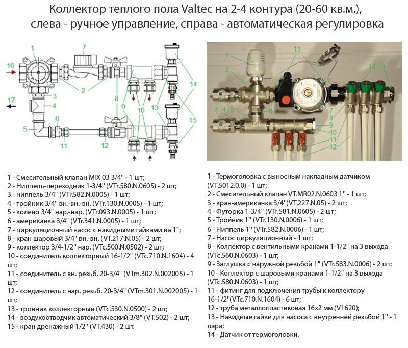 Фото: Схема для узлов с различным типом управления до 60 м2