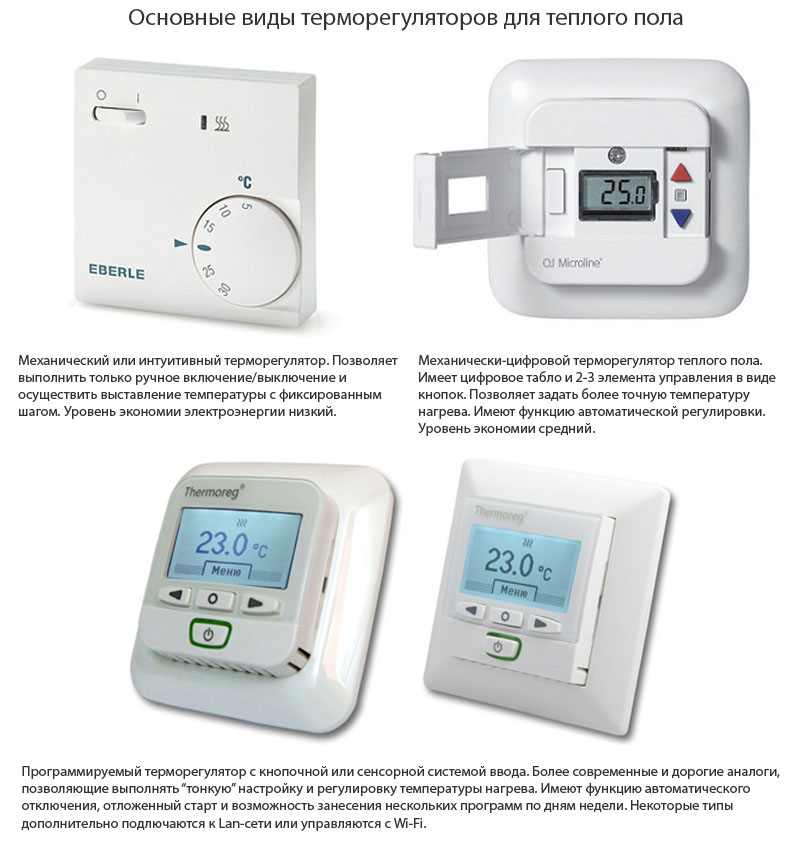 Фото: Основные виды терморегуляторов для теплого пола