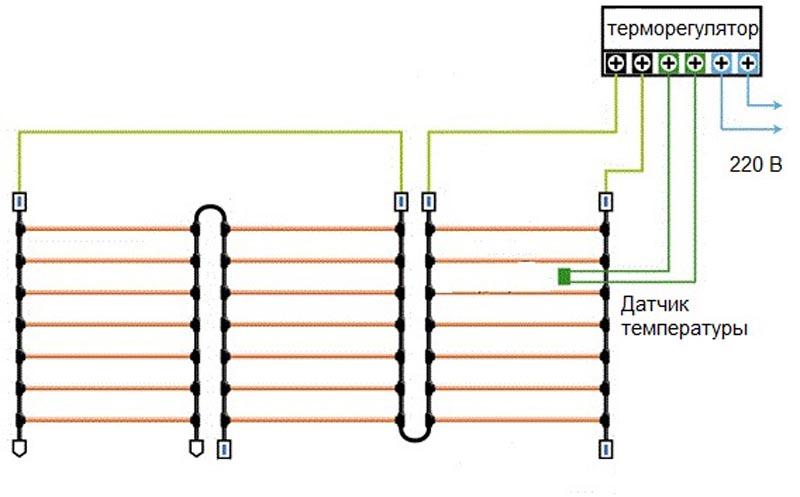 Фото: Схема подвода концов к монтажным клеммам