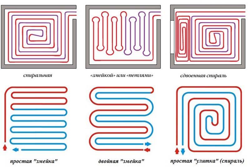 Фото: Двойная змейка и спираль наиболее простые методы укладки