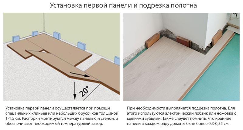 Фото: Между первой панелью и стеной должен быть зазор