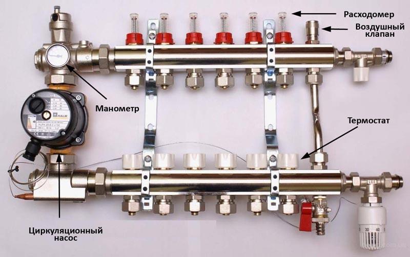 Фото: Коллектор с насосом и термостатом