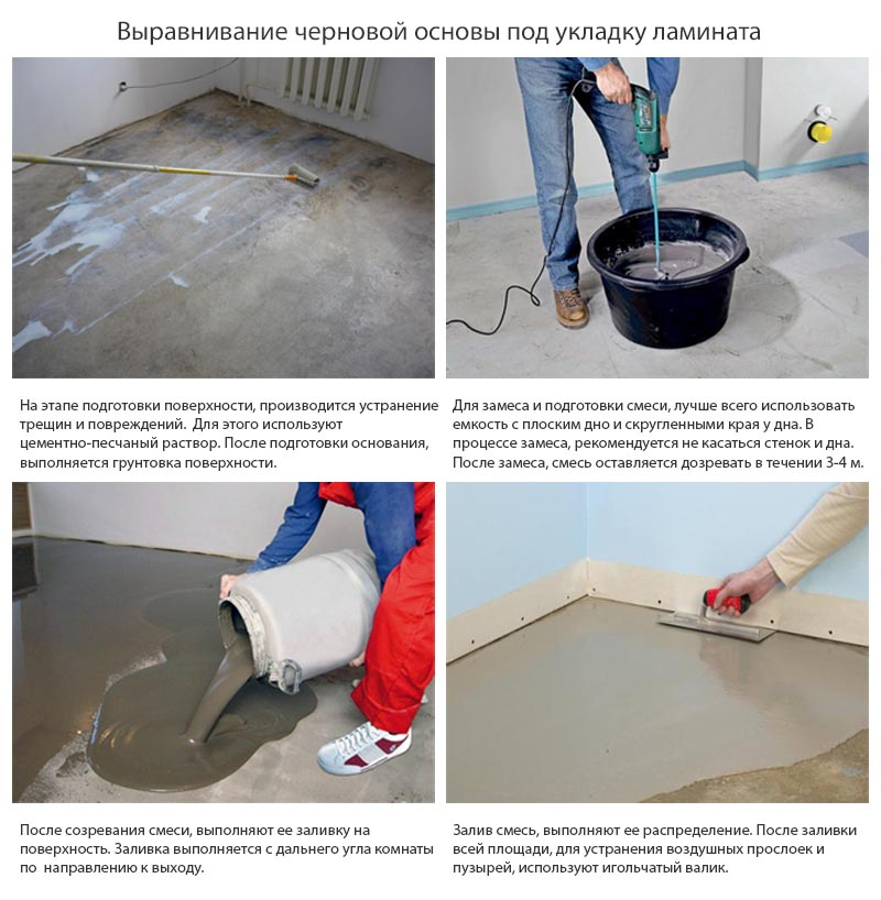 Фото: Основные этапы подготовки бетонных  оснований под ламинат