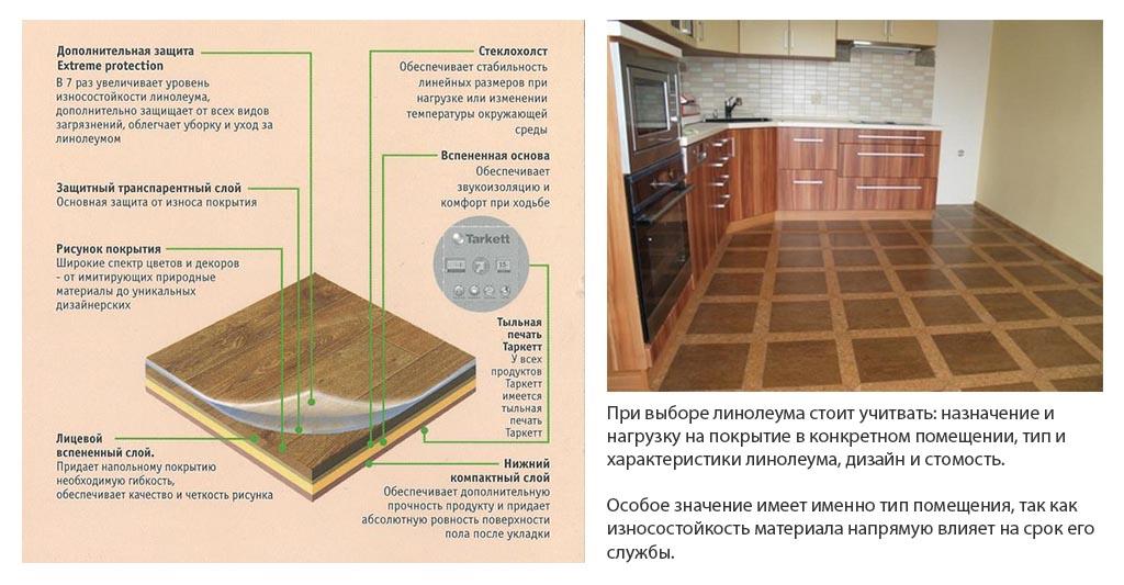 Фото: От типа помещения зависит выбор покрытия