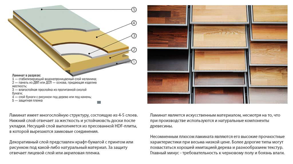 Фото: Общая информация о ламинированной доске и ее преимуществах