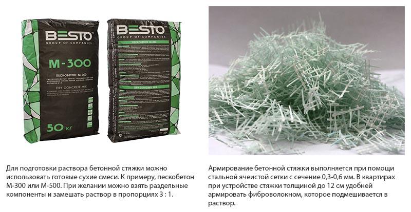 Фото: Готовая сухая смесь и фиброволокно для стяжки