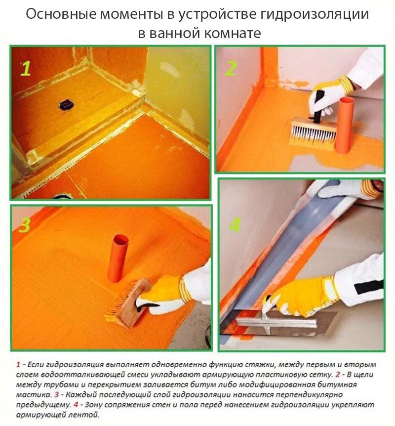 Гидроизоляция пола в ванной комнате: материал под плитку, ма.